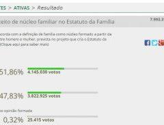 """Comissão orienta para votar """"Sim"""" no Estatuto da Família da Câmara"""